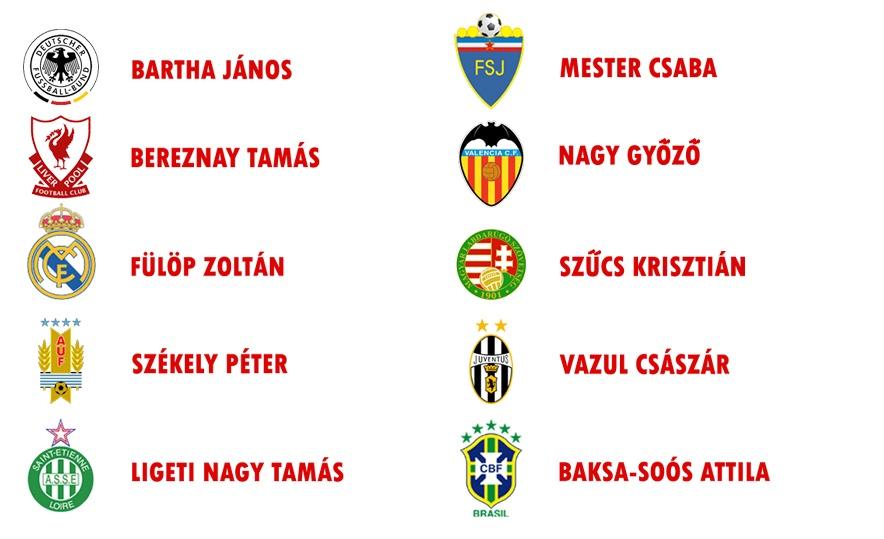 Az IB No3 csapatai és szakvezetői